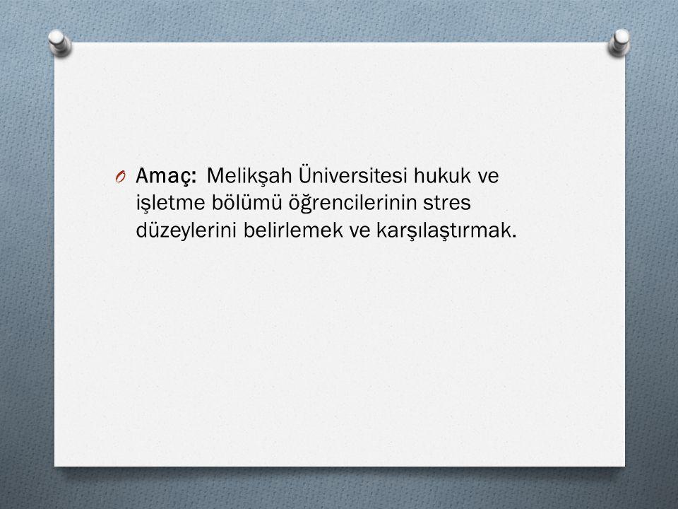 O Amaç: Melikşah Üniversitesi hukuk ve işletme bölümü öğrencilerinin stres düzeylerini belirlemek ve karşılaştırmak.