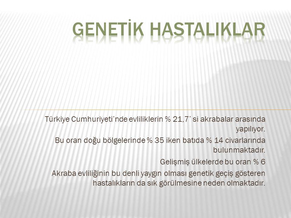 Türkiye Cumhuriyeti'nde evliliklerin % 21,7' si akrabalar arasında yapılıyor. Bu oran doğu bölgelerinde % 35 iken batıda % 14 civarlarında bulunmaktad