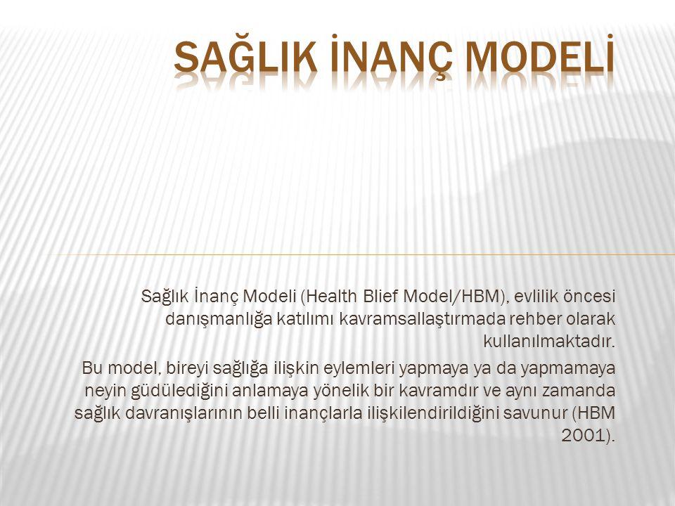 Sağlık İnanç Modeli (Health Blief Model/HBM), evlilik öncesi danışmanlığa katılımı kavramsallaştırmada rehber olarak kullanılmaktadır. Bu model, birey