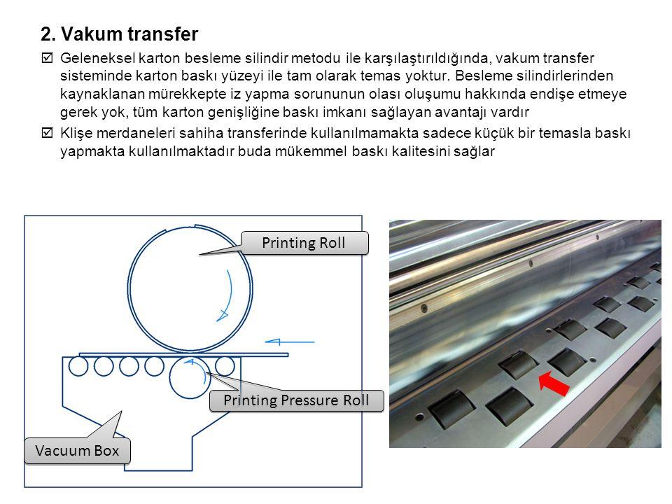 2. Vakum transfer  Geleneksel karton besleme silindir metodu ile karşılaştırıldığında, vakum transfer sisteminde karton baskı yüzeyi ile tam olarak t