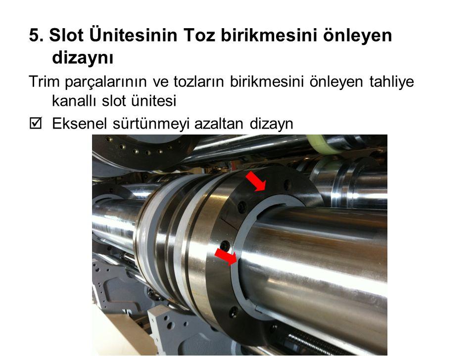 5. Slot Ünitesinin Toz birikmesini önleyen dizaynı Trim parçalarının ve tozların birikmesini önleyen tahliye kanallı slot ünitesi  Eksenel sürtünmeyi