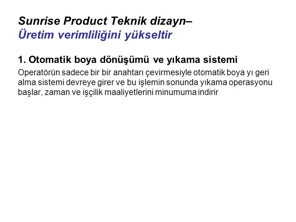 Sunrise Product Teknik dizayn– Üretim verimliliğini yükseltir 1. Otomatik boya dönüşümü ve yıkama sistemi Operatörün sadece bir bir anahtarı çevirmesi