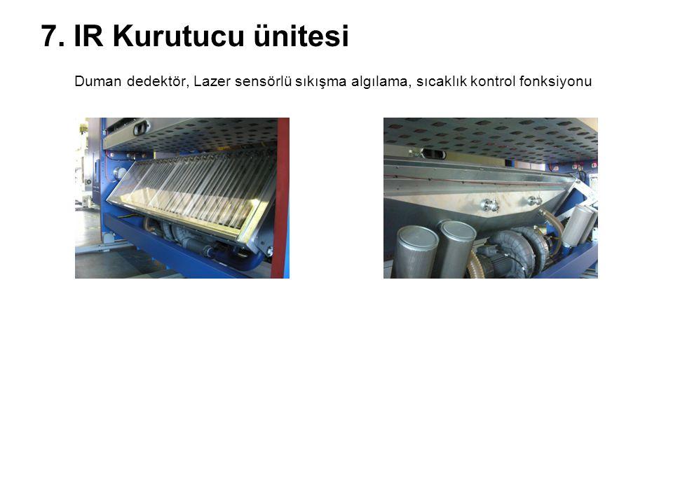 7. IR Kurutucu ünitesi Duman dedektör, Lazer sensörlü sıkışma algılama, sıcaklık kontrol fonksiyonu