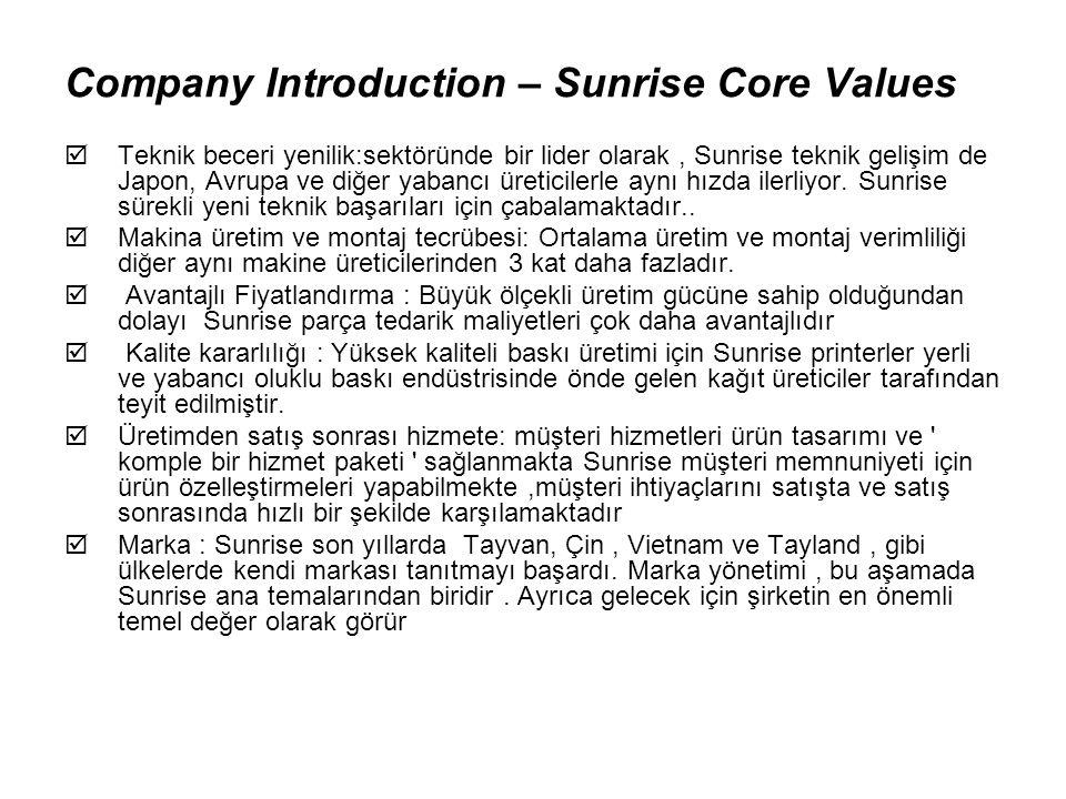 Company Introduction – Sunrise Core Values  Teknik beceri yenilik:sektöründe bir lider olarak, Sunrise teknik gelişim de Japon, Avrupa ve diğer yabancı üreticilerle aynı hızda ilerliyor.