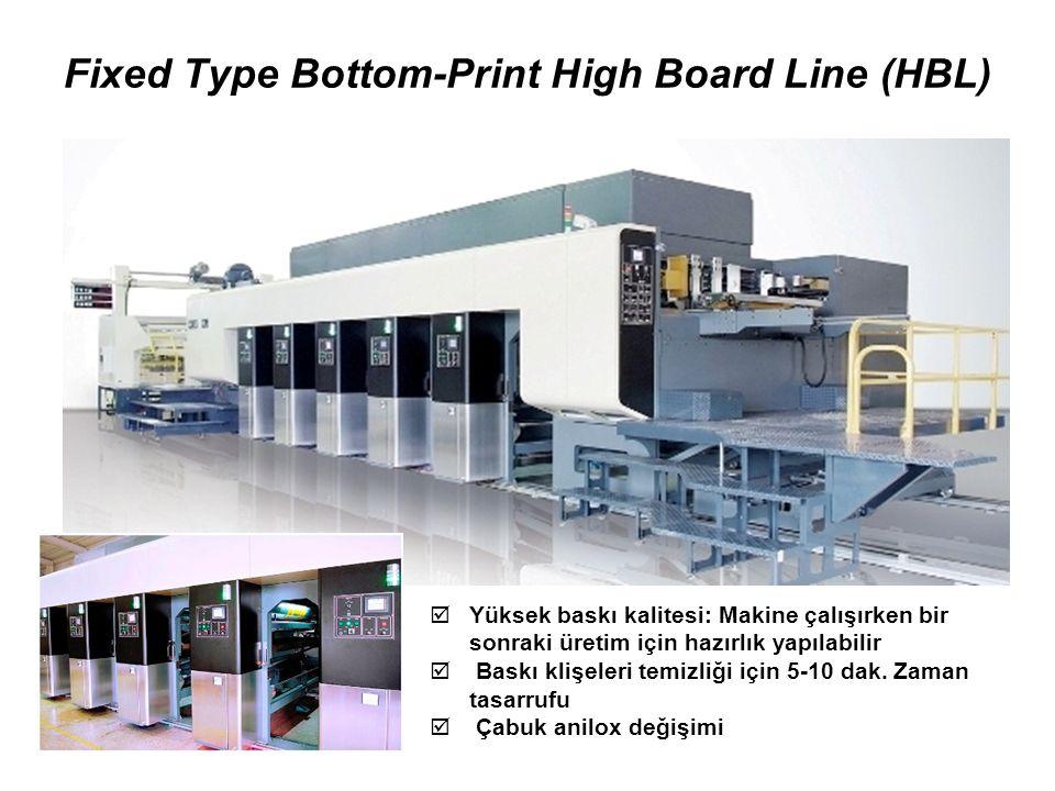 Fixed Type Bottom-Print High Board Line (HBL)  Yüksek baskı kalitesi: Makine çalışırken bir sonraki üretim için hazırlık yapılabilir  Baskı klişeleri temizliği için 5-10 dak.