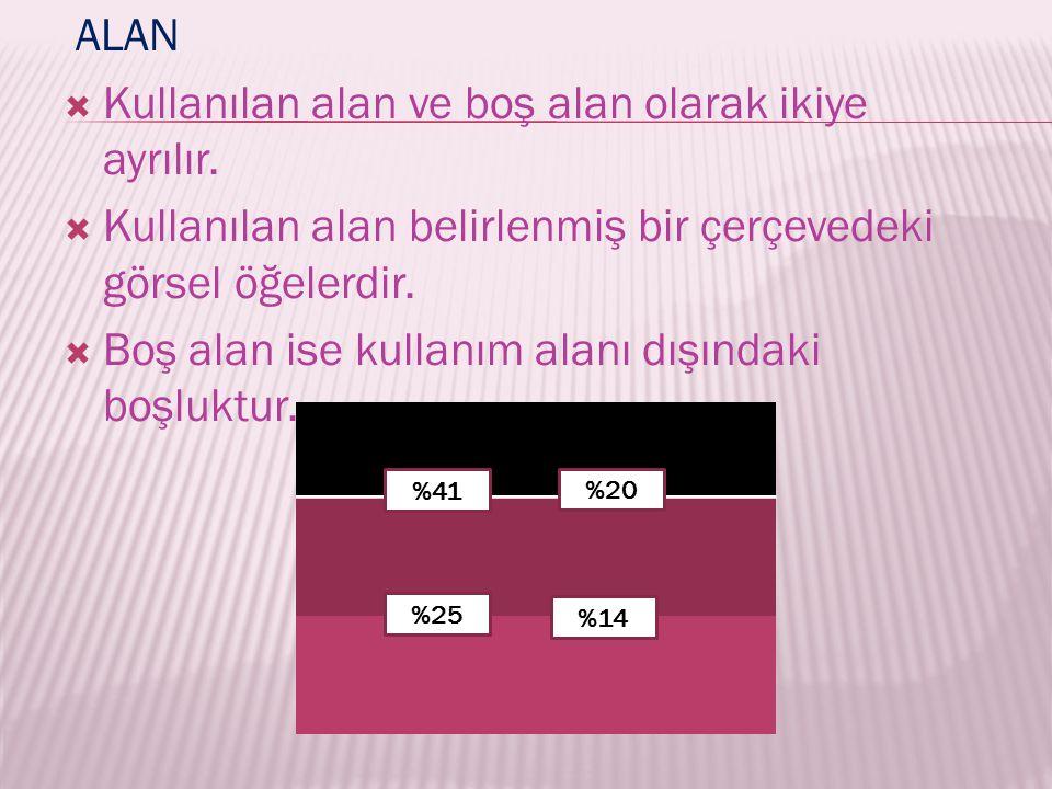 ALAN  Kullanılan alan ve boş alan olarak ikiye ayrılır.  Kullanılan alan belirlenmiş bir çerçevedeki görsel öğelerdir.  Boş alan ise kullanım alanı