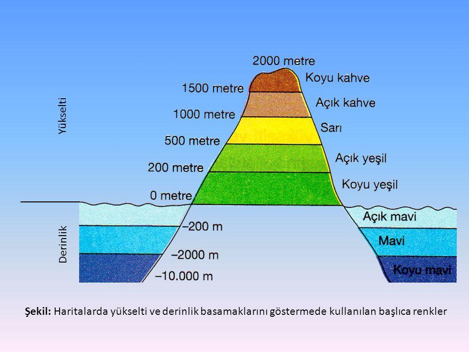 Şekil: Haritalarda yükselti ve derinlik basamaklarını göstermede kullanılan başlıca renkler Yükselti Derinlik