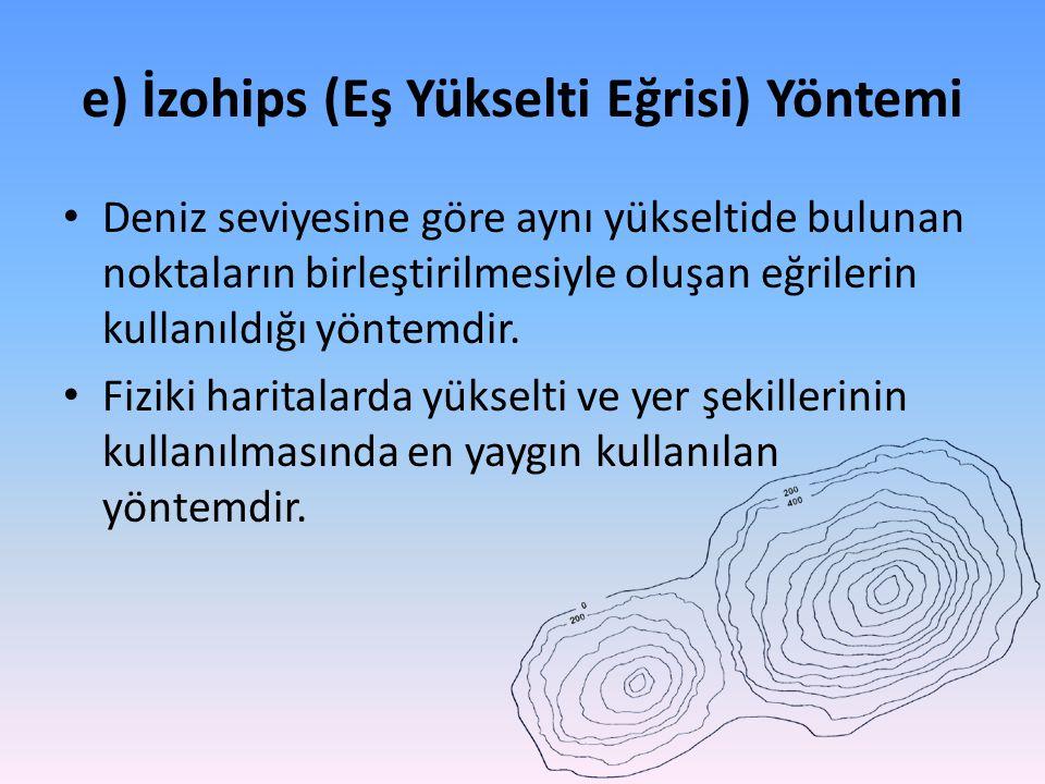 e) İzohips (Eş Yükselti Eğrisi) Yöntemi Deniz seviyesine göre aynı yükseltide bulunan noktaların birleştirilmesiyle oluşan eğrilerin kullanıldığı yöntemdir.