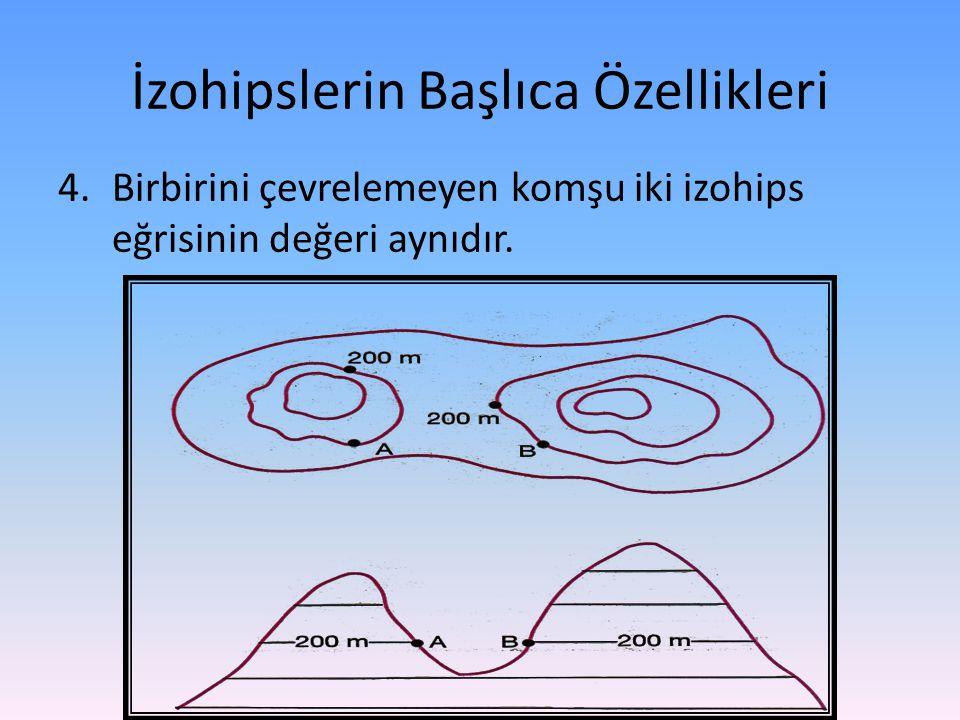 İzohipslerin Başlıca Özellikleri 4.Birbirini çevrelemeyen komşu iki izohips eğrisinin değeri aynıdır.