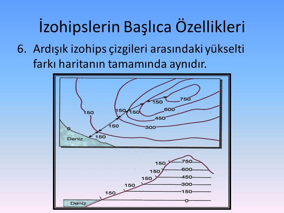 İzohipslerin Başlıca Özellikleri 6.Ardışık izohips çizgileri arasındaki yükselti farkı haritanın tamamında aynıdır.