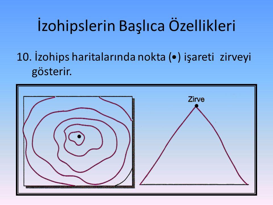 İzohipslerin Başlıca Özellikleri 10. İzohips haritalarında nokta ( ) işareti zirveyi gösterir.