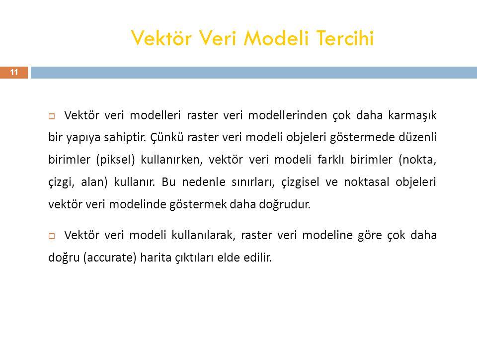 Vektör Veri Modeli Tercihi  Vektör veri modelleri raster veri modellerinden çok daha karmaşık bir yapıya sahiptir. Çünkü raster veri modeli objeleri