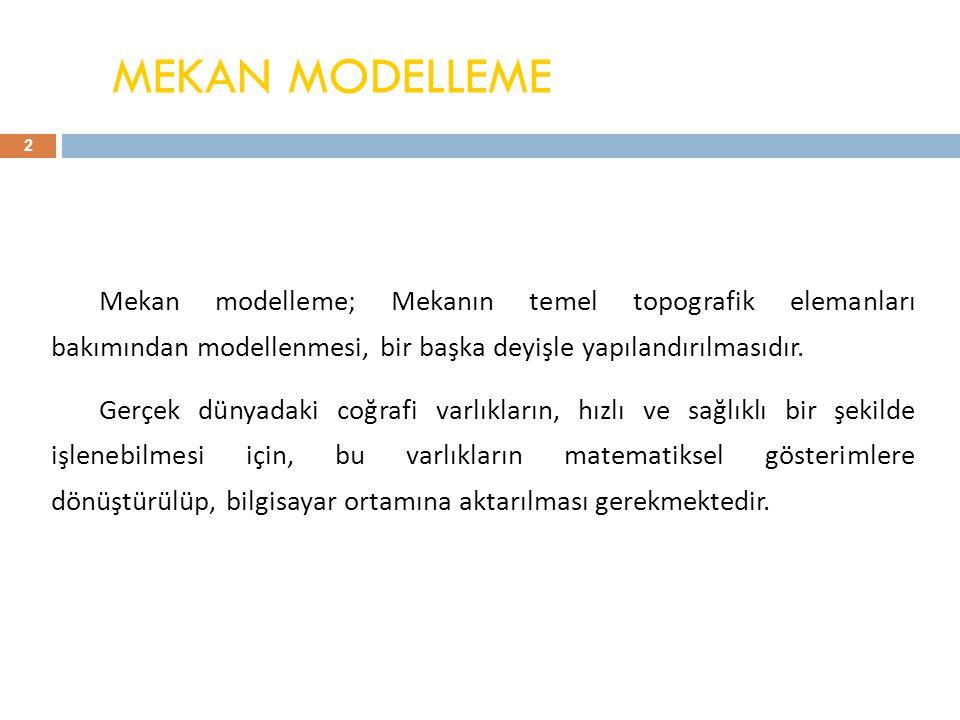 MEKAN MODELLEME Mekan modelleme; Mekanın temel topografik elemanları bakımından modellenmesi, bir başka deyişle yapılandırılmasıdır. Gerçek dünyadaki