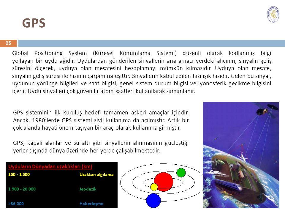 GPS Global Positioning System (Küresel Konumlama Sistemi) düzenli olarak kodlanmış bilgi yollayan bir uydu ağıdır. Uydulardan gönderilen sinyallerin a
