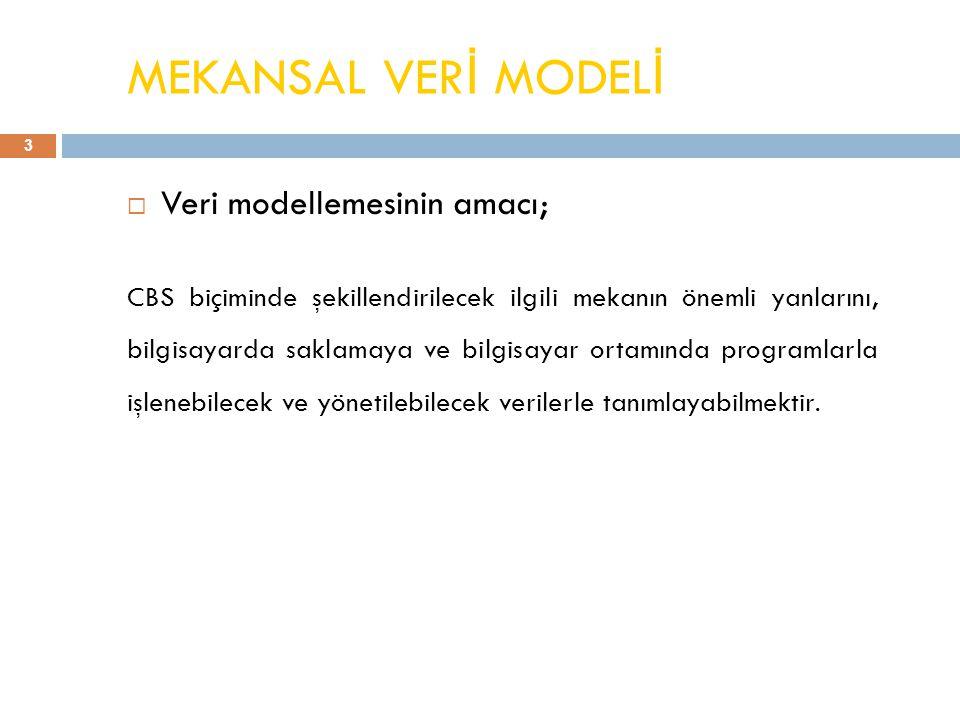 MEKANSAL VER İ MODEL İ  Veri modellemesinin amacı; CBS biçiminde şekillendirilecek ilgili mekanın önemli yanlarını, bilgisayarda saklamaya ve bilgisa