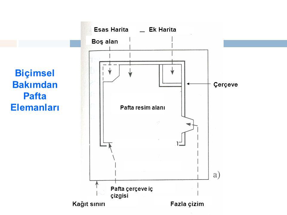 Biçimsel Bakımdan Pafta Elemanları Ek HaritaEsas Harita Boş alan Pafta çerçeve iç çizgisi Kağıt sınırıFazla çizim Pafta resim alanı Çerçeve