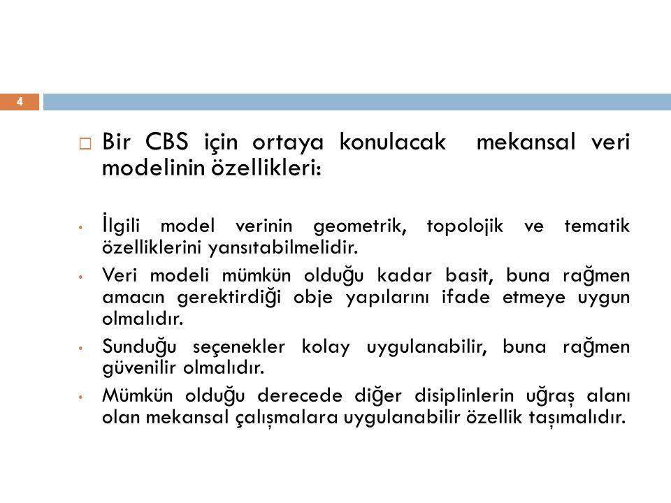  Bir CBS için ortaya konulacak mekansal veri modelinin özellikleri: İ lgili model verinin geometrik, topolojik ve tematik özelliklerini yansıtabilmel