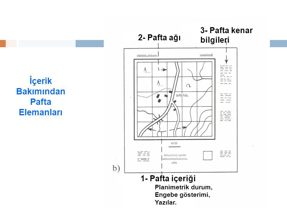 İçerik Bakımından Pafta Elemanları 3- Pafta kenar bilgileri 2- Pafta ağı 1- Pafta içeriği Planimetrik durum, Engebe gösterimi, Yazılar.