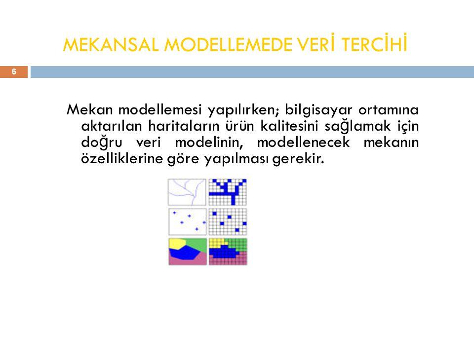 MEKANSAL MODELLEMEDE VER İ TERC İ H İ Mekan modellemesi yapılırken; bilgisayar ortamına aktarılan haritaların ürün kalitesini sa ğ lamak için do ğ ru