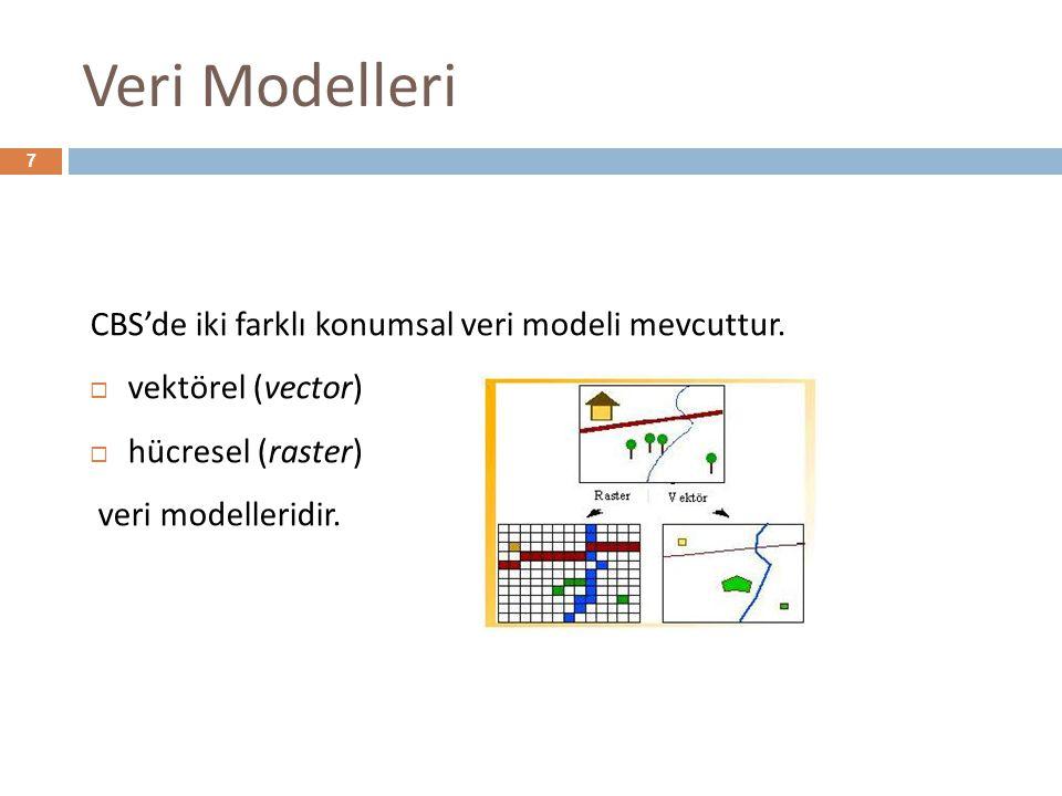 Veri Modelleri CBS'de iki farklı konumsal veri modeli mevcuttur.  vektörel (vector)  hücresel (raster) veri modelleridir. 7