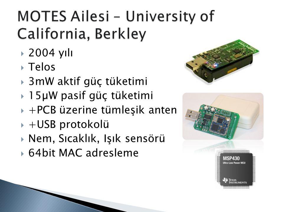  2004 yılı  Telos  3mW aktif güç tüketimi  15µW pasif güç tüketimi  +PCB üzerine tümleşik anten  +USB protokolü  Nem, Sıcaklık, Işık sensörü 