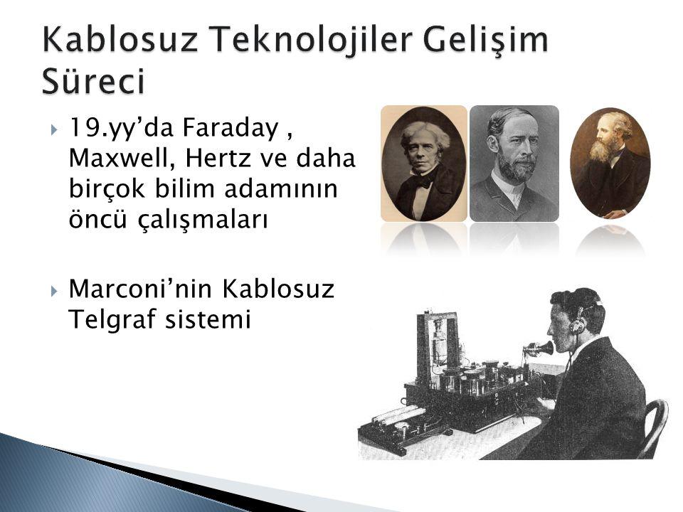  19.yy'da Faraday, Maxwell, Hertz ve daha birçok bilim adamının öncü çalışmaları  Marconi'nin Kablosuz Telgraf sistemi