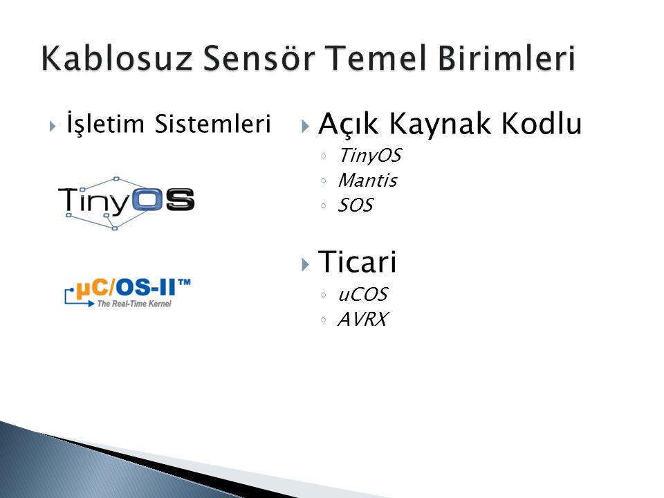  İşletim Sistemleri  Açık Kaynak Kodlu ◦ TinyOS ◦ Mantis ◦ SOS  Ticari ◦ uCOS ◦ AVRX