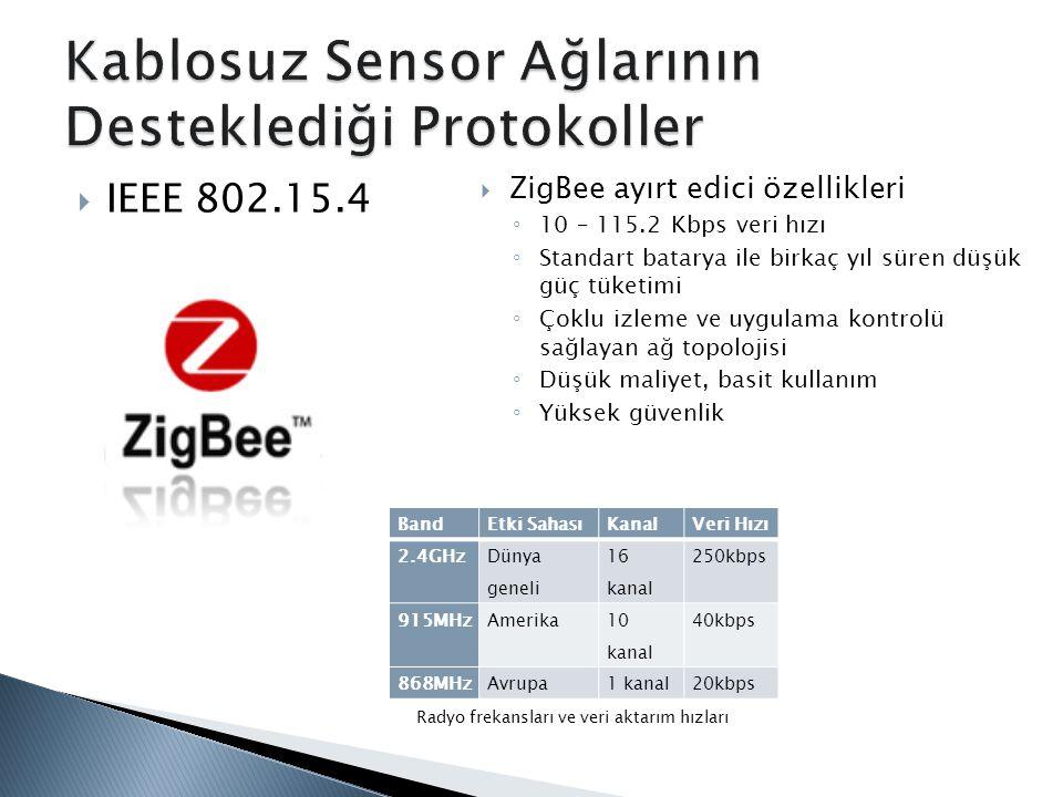  IEEE 802.15.4  ZigBee ayırt edici özellikleri ◦ 10 – 115.2 Kbps veri hızı ◦ Standart batarya ile birkaç yıl süren düşük güç tüketimi ◦ Çoklu izleme