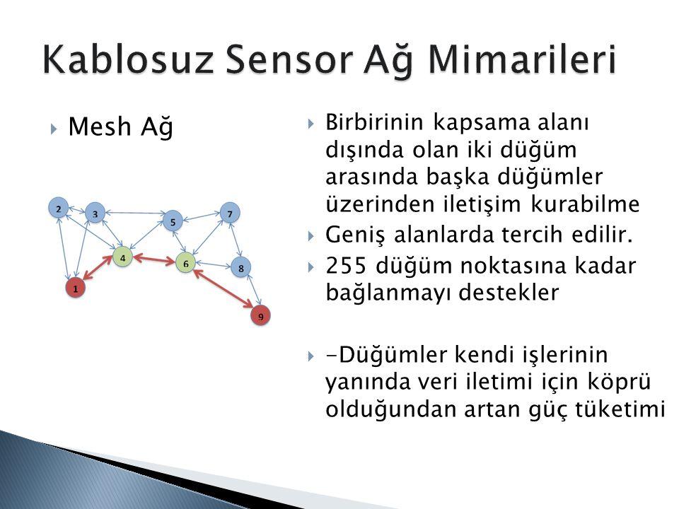  Mesh Ağ  Birbirinin kapsama alanı dışında olan iki düğüm arasında başka düğümler üzerinden iletişim kurabilme  Geniş alanlarda tercih edilir.  25