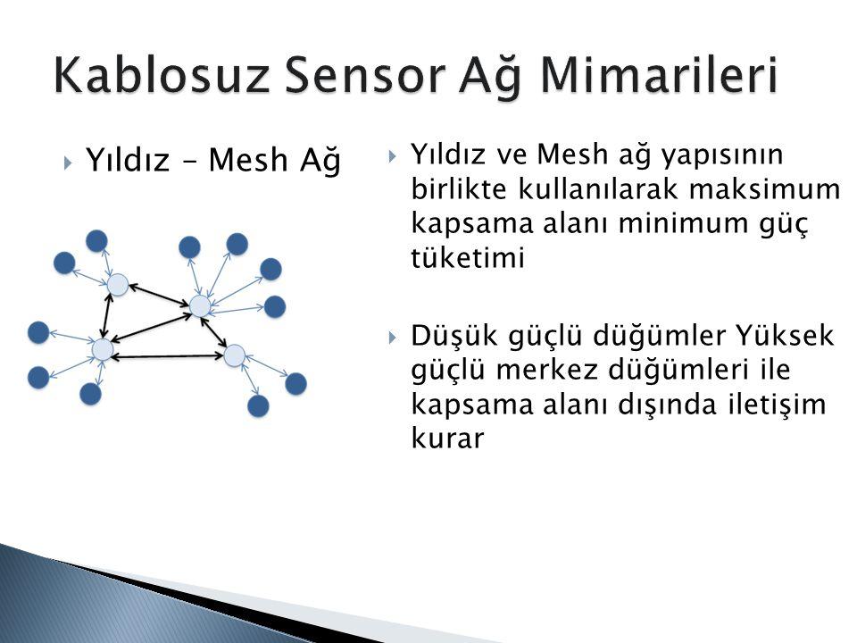  Yıldız – Mesh Ağ  Yıldız ve Mesh ağ yapısının birlikte kullanılarak maksimum kapsama alanı minimum güç tüketimi  Düşük güçlü düğümler Yüksek güçlü