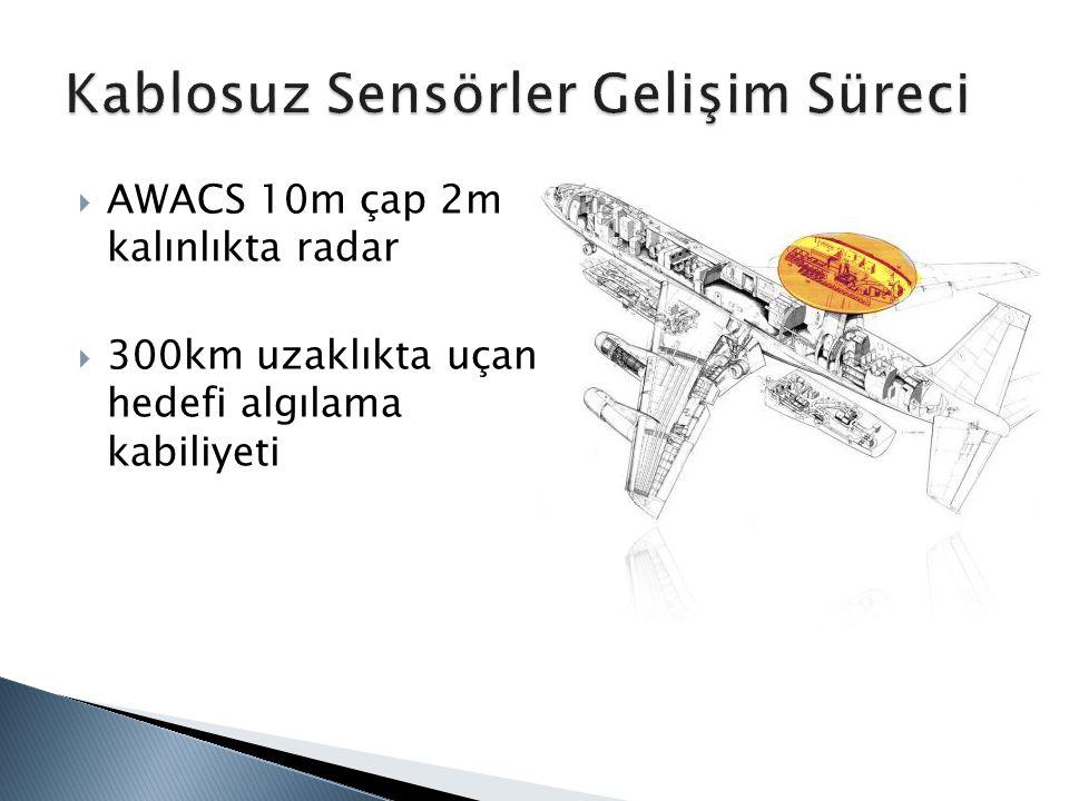  AWACS 10m çap 2m kalınlıkta radar  300km uzaklıkta uçan hedefi algılama kabiliyeti