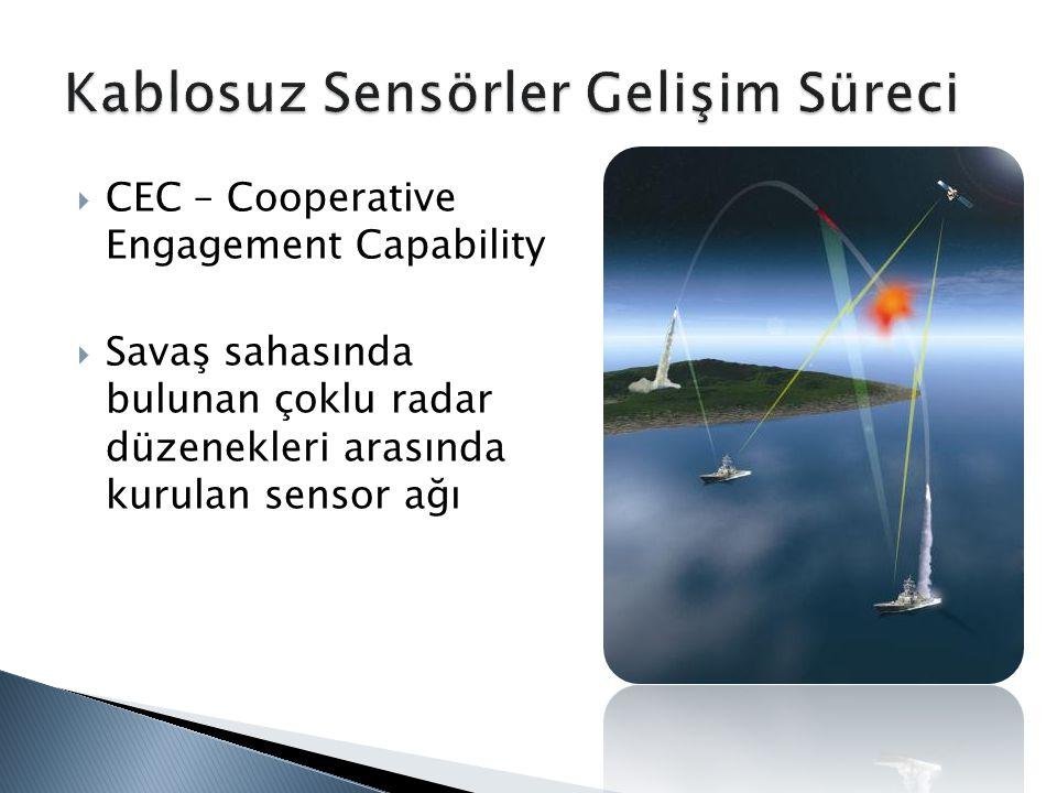  CEC – Cooperative Engagement Capability  Savaş sahasında bulunan çoklu radar düzenekleri arasında kurulan sensor ağı