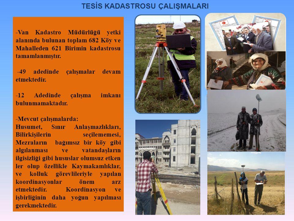 -Van Kadastro Müdürlüğü yetki alanında bulunan toplam 682 Köy ve Mahalleden 621 Birimin kadastrosu tamamlanmıştır. -49 adedinde çalışmalar devam etmek
