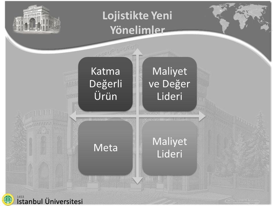 Lojistikte Yeni Yönelimler Katma Değerli Ürün Maliyet ve Değer Lideri Meta Maliyet Lideri