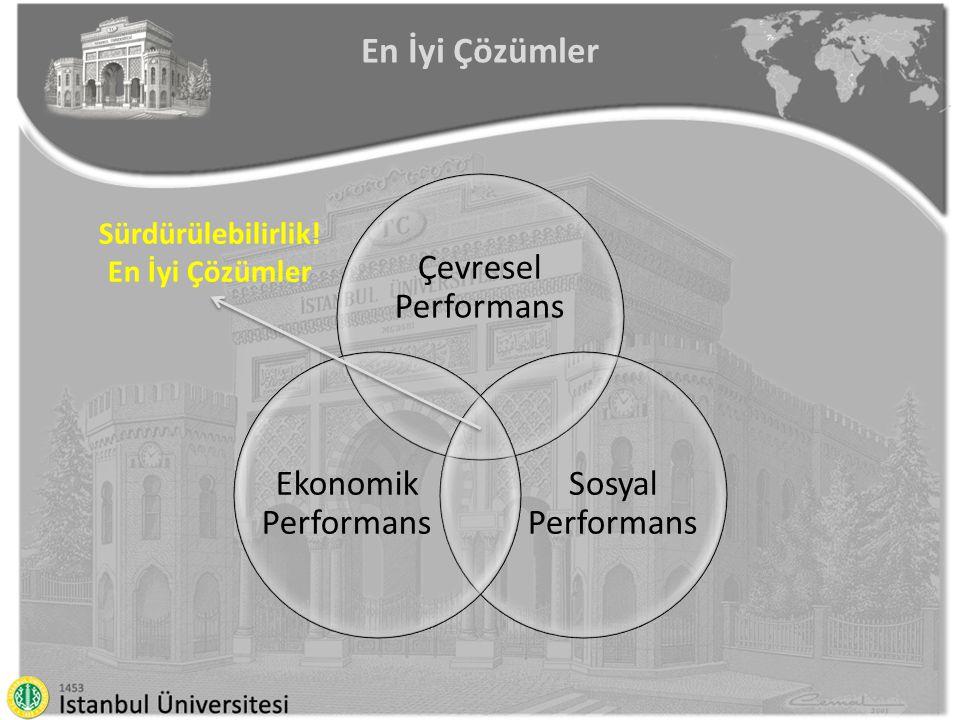 En İyi Çözümler Çevresel Performans Sosyal Performans Ekonomik Performans Sürdürülebilirlik.