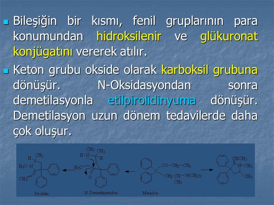 Bileşiğin bir kısmı, fenil gruplarının para konumundan hidroksilenir ve glükuronat konjügatını vererek atılır.