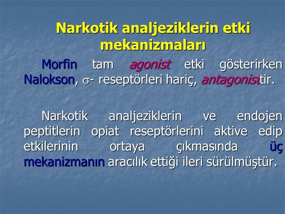 Narkotik analjeziklerin etki mekanizmaları Morfin tam agonist etki gösterirken Nalokson,  - reseptörleri hariç, antagonisttir.