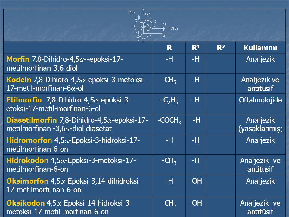 RR1R1 R2R2 Kullanımı Morfin 7,8-Dihidro-4,5  --epoksi-17- metilmorfinan-3,6-diol -H Analjezik Kodein 7,8-Dihidro-4,5  -epoksi-3-metoksi- 17-metil-morfinan-6  -ol -CH 3 -HAnaljezik ve antitüsif Etilmorfin 7,8-Dihidro-4,5  -epoksi-3- etoksi-17-metil-morfinan-6-ol -C 2 H 5 -HOftalmolojide Diasetilmorfin 7,8-Dihidro-4,5  -epoksi-17- metilmorfinan -3,6  -diol diasetat -COCH 3 -H Analjezik (yasaklanmış  Hidromorfon 4,5  -Epoksi-3-hidroksi-17- metilmorfinan-6-on -H Analjezik Hidrokodon 4,5  -Epoksi-3-metoksi-17- metilmorfinan-6-on -CH 3 -HAnaljezik ve antitüsif Oksimorfon 4,5  -Epoksi-3,14-dihidroksi- 17-metilmorfi-nan-6-on -H-OHAnaljezik Oksikodon 4,5  -Epoksi-14-hidroksi-3- metoksi-17-metil-morfinan-6-on -CH 3 -OHAnaljezik ve antitüsif