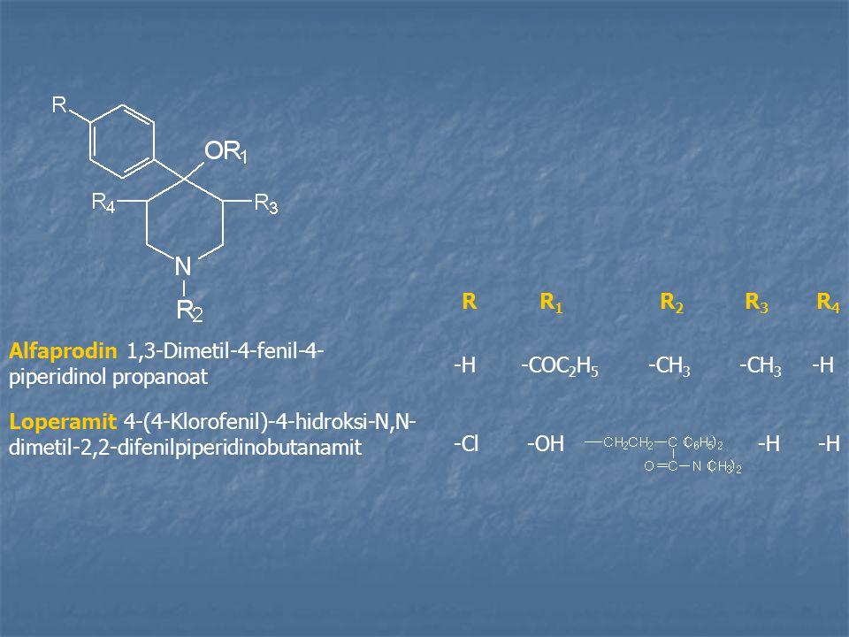 Alfaprodin 1,3-Dimetil-4-fenil-4- piperidinol propanoat Loperamit 4-(4-Klorofenil)-4-hidroksi-N,N- dimetil-2,2-difenilpiperidinobutanamit R1R1 R2R2 R -Cl -COC 2 H 5 -CH 3 -H R3R3 R4R4 -OH -H -CH 3 -H