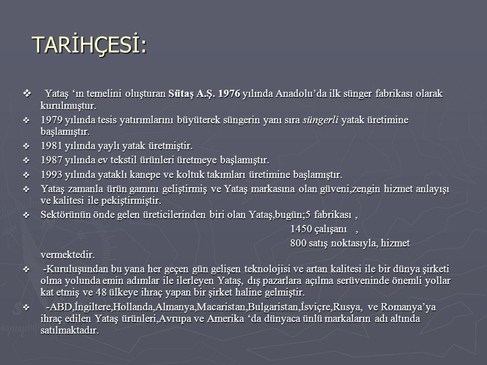 TARİHÇESİ:  Yataş 'ın temelini oluşturan Sütaş A.Ş. 1976 yılında Anadolu'da ilk sünger fabrikası olarak kurulmuştur.  1979 yılında tesis yatırımları
