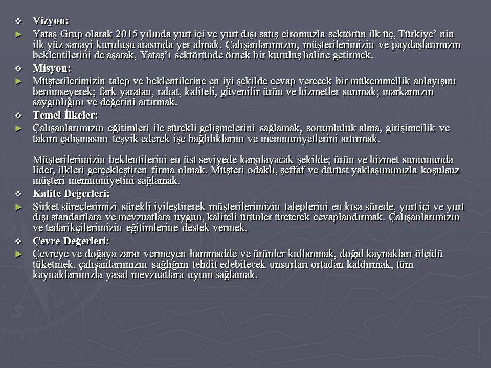  Vizyon: ► Yataş Grup olarak 2015 yılında yurt içi ve yurt dışı satış ciromuzla sektörün ilk üç, Türkiye' nin ilk yüz sanayi kuruluşu arasında yer al