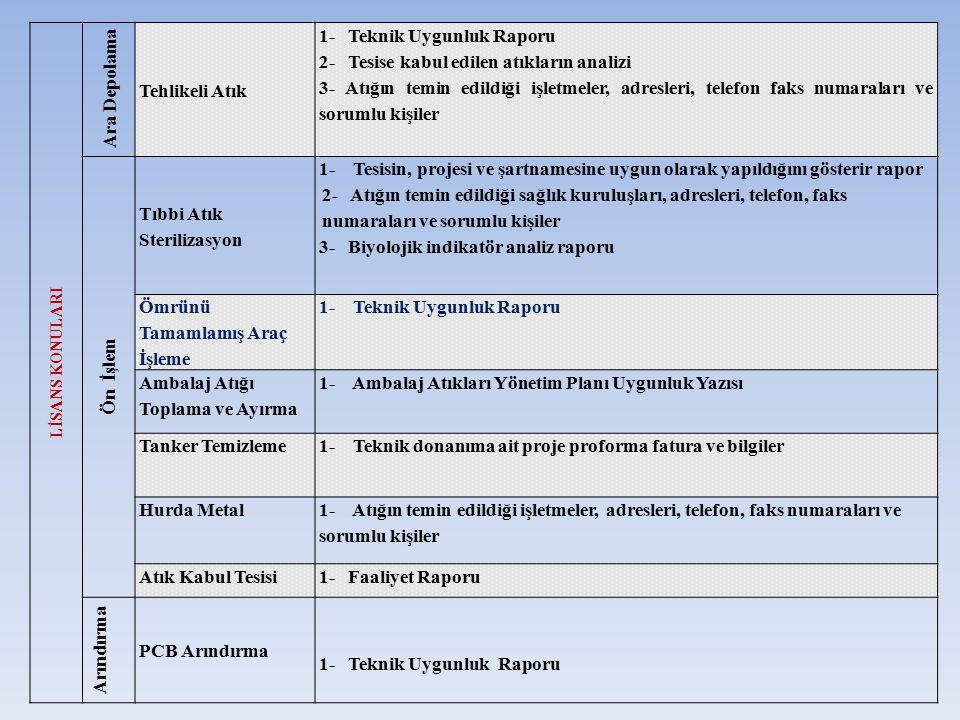 LİSANS KONULARI Ara Depolama Tehlikeli Atık 1- Teknik Uygunluk Raporu 2- Tesise kabul edilen atıkların analizi 3- Atığın temin edildiği işletmeler, ad