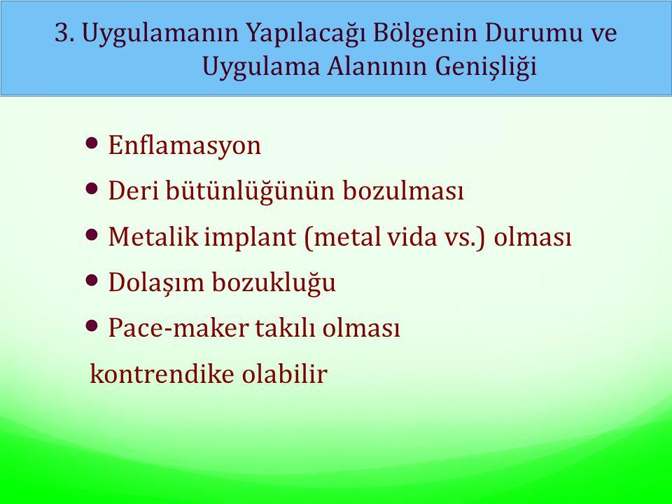 Enflamasyon Deri bütünlüğünün bozulması Metalik implant (metal vida vs.) olması Dolaşım bozukluğu Pace-maker takılı olması kontrendike olabilir 3. Uyg