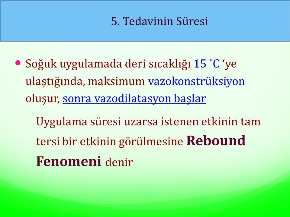 Soğuk uygulamada deri sıcaklığı 15 ˚C 'ye ulaştığında, maksimum vazokonstrüksiyon oluşur, sonra vazodilatasyon başlar Uygulama süresi uzarsa istenen etkinin tam tersi bir etkinin görülmesine Rebound Fenomeni denir 5.