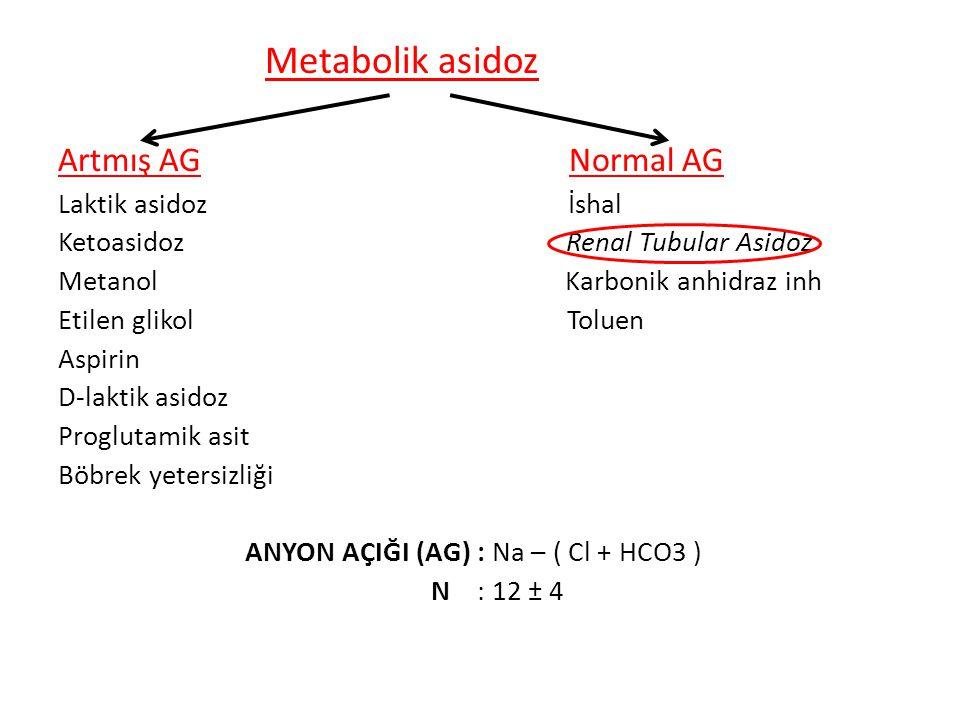 Metabolik asidoz Artmış AG Normal AG Laktik asidoz İshal Ketoasidoz Renal Tubular Asidoz Metanol Karbonik anhidraz inh Etilen glikol Toluen Aspirin D-laktik asidoz Proglutamik asit Böbrek yetersizliği ANYON AÇIĞI (AG) : Na – ( Cl + HCO3 ) N : 12 ± 4