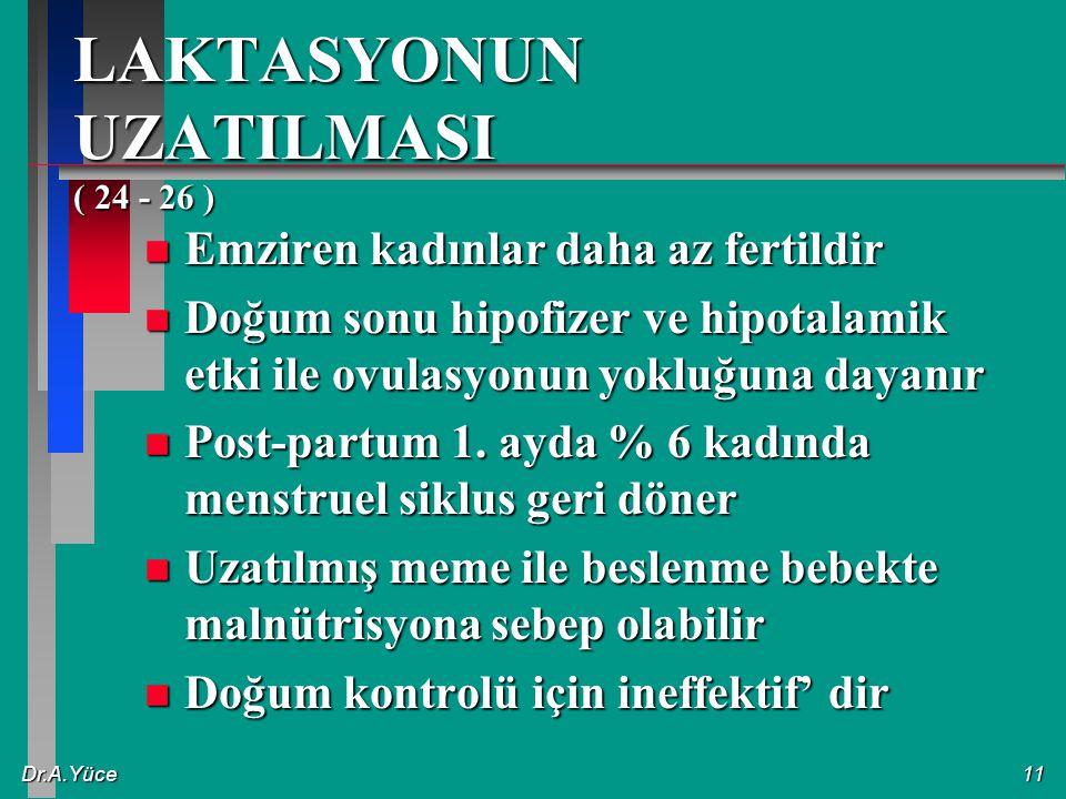 Dr.A.Yüce11 LAKTASYONUN UZATILMASI ( 24 - 26 ) n Emziren kadınlar daha az fertildir n Doğum sonu hipofizer ve hipotalamik etki ile ovulasyonun yokluğu