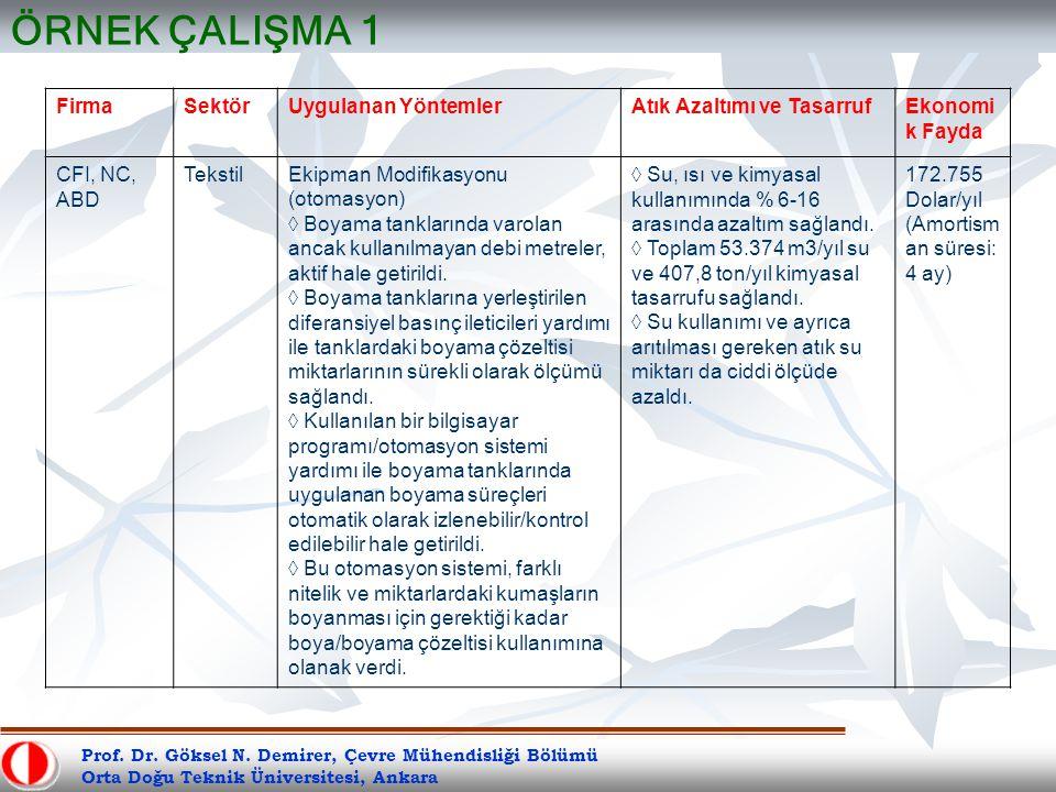 Prof. Dr. Göksel N. Demirer, Çevre Mühendisliği Bölümü Orta Doğu Teknik Üniversitesi, Ankara ÖRNEK ÇALIŞMA 1 FirmaSektörUygulanan YöntemlerAtık Azaltı
