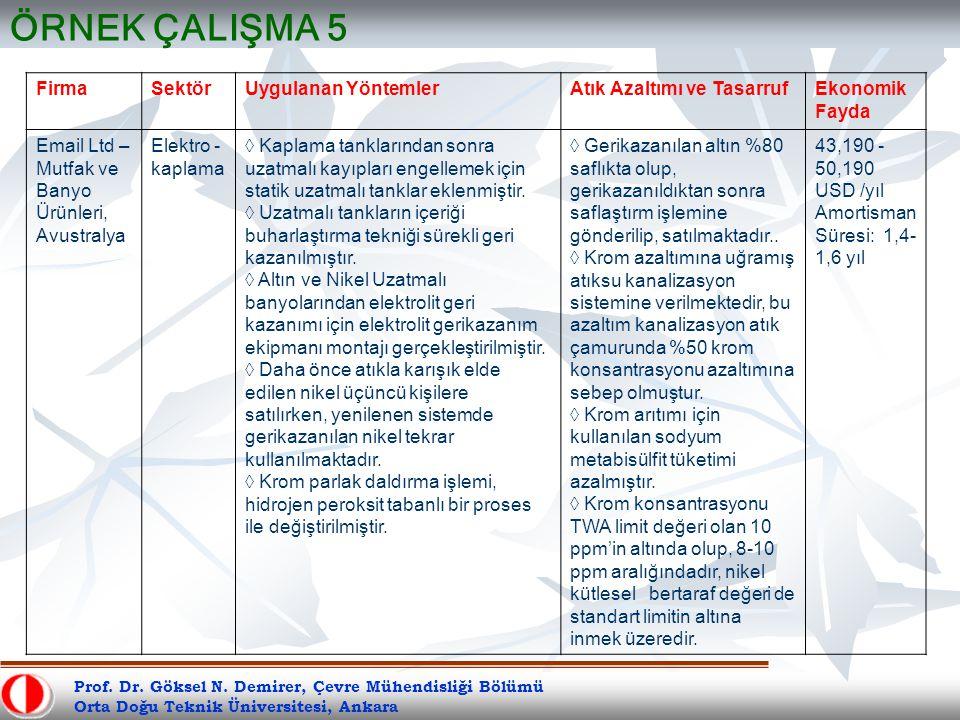 Prof. Dr. Göksel N. Demirer, Çevre Mühendisliği Bölümü Orta Doğu Teknik Üniversitesi, Ankara ÖRNEK ÇALIŞMA 5 FirmaSektörUygulanan YöntemlerAtık Azaltı