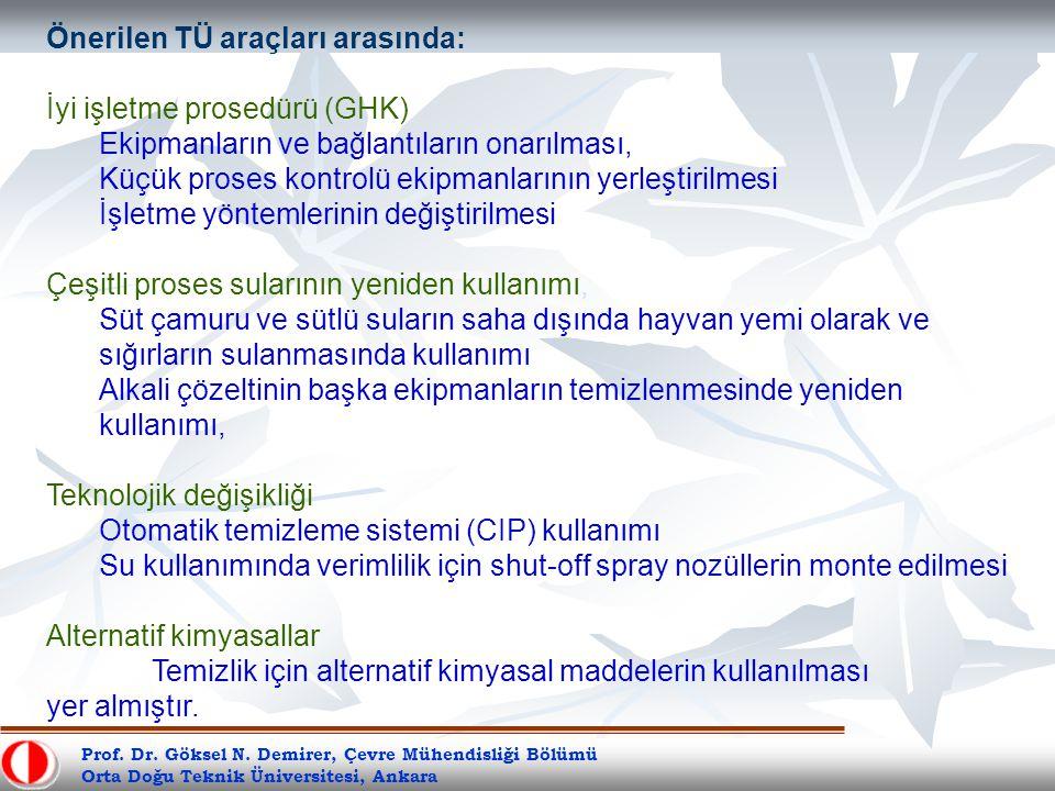 Prof. Dr. Göksel N. Demirer, Çevre Mühendisliği Bölümü Orta Doğu Teknik Üniversitesi, Ankara Önerilen TÜ araçları arasında: İyi işletme prosedürü (GHK