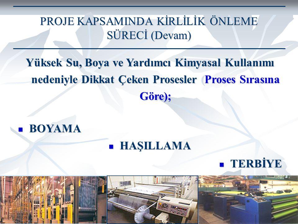 Prof. Dr. Göksel N. Demirer, Çevre Mühendisliği Bölümü Orta Doğu Teknik Üniversitesi, Ankara PROJE KAPSAMINDA KİRLİLİK ÖNLEME SÜRECİ (Devam) Yüksek Su